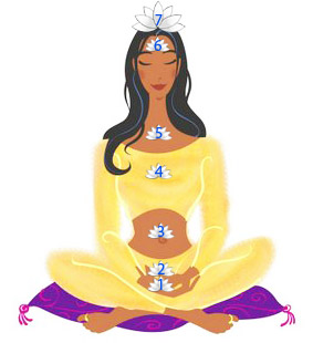 enLightNetworks | Chakras